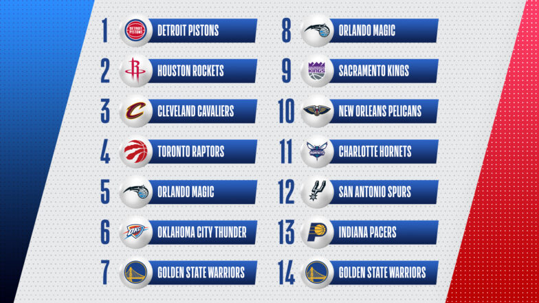 2021 NBA MOCK DRAFT (+ Video)